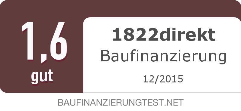 Testsiegel: 1822direkt Baufinanzierung width=