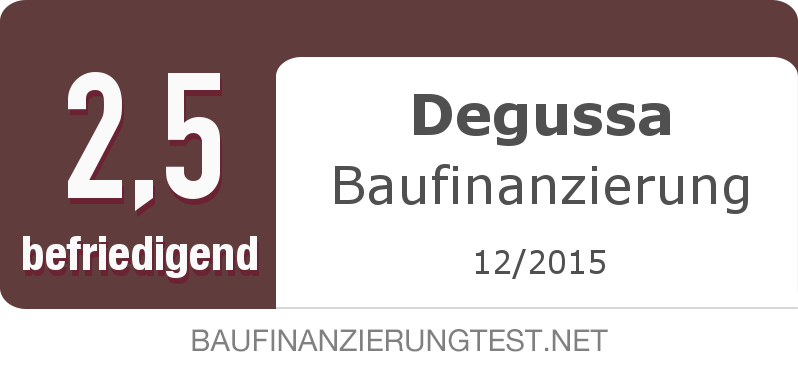 Testsiegel: Degussa Baufinanzierung width=