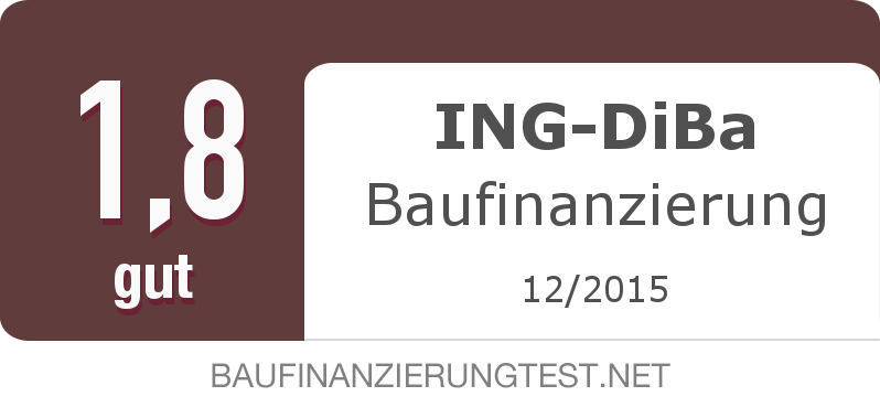 Testsiegel: ING-DiBa Baufinanzierung width=