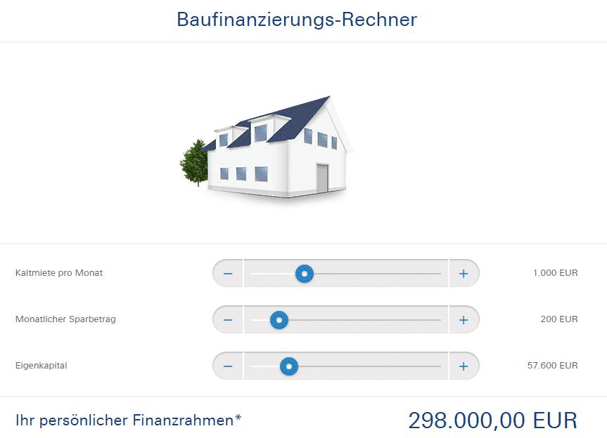 Der Deutsche Bank Kreditrechner